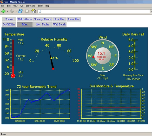 Weather database to commence operation