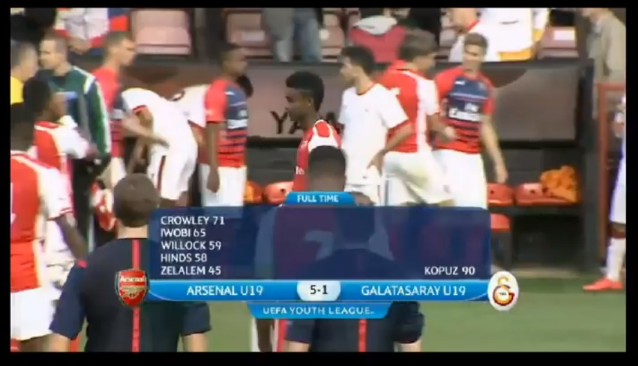 Arsenal U19 Vs Galatasaray U19 5-1 Goals & Full Highlight 01/10/2014