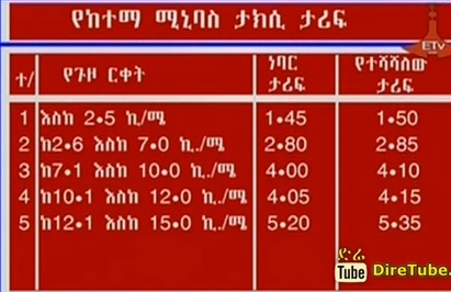 Ethiopian News - The New Transport Tariff Starting From Feb 8,2014
